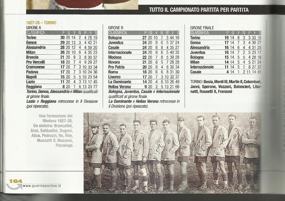 Dal Guerin Sportivo - classifica del campionato italiano 1927-28