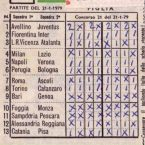 1979 – quando i Grigi erano in schedina